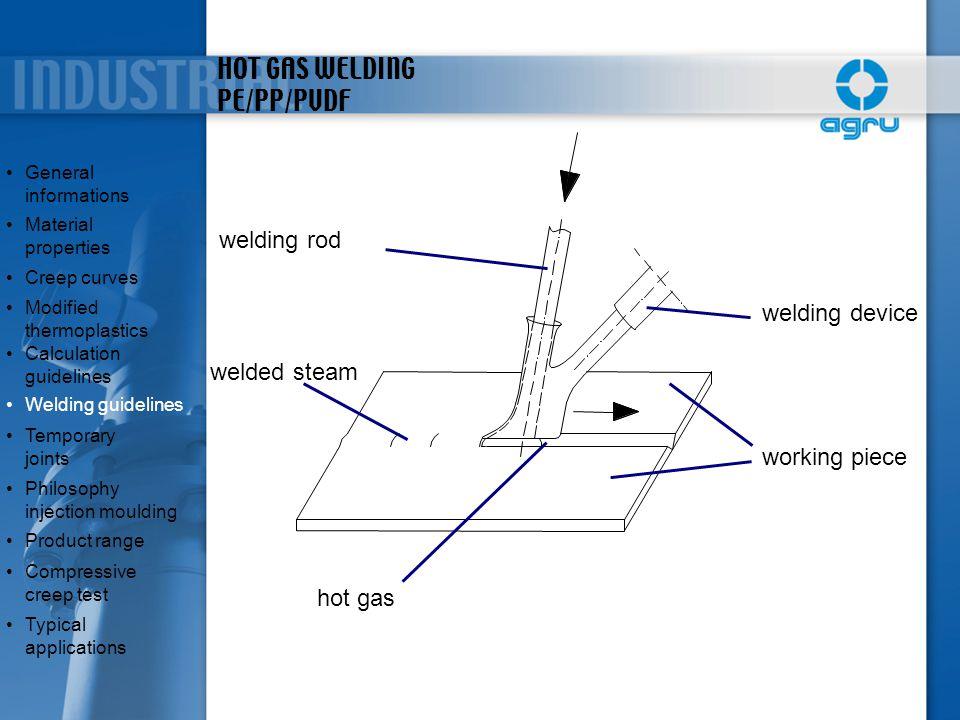 HOT GAS WELDING PE/PP/PVDF welding rod hot gas working piece welding device welded steam General informationsGeneral informations Material propertiesM