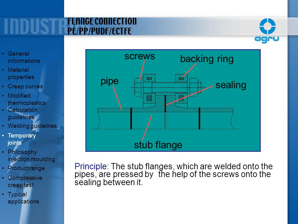FLANGE CONNECTION PE/PP/PVDF/ECTFE pipe stub flange screws backing ring sealing Principle: The stub flanges, which are welded onto the pipes, are pres