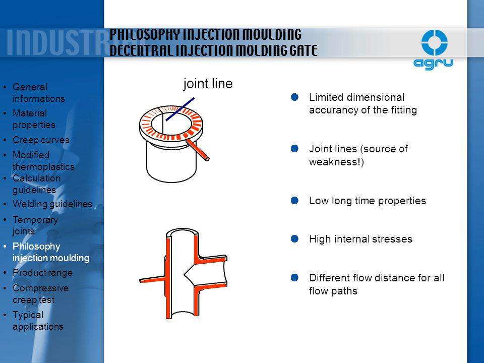 PHILOSOPHY INJECTION MOULDING DECENTRAL INJECTION MOLDING GATE  Limited dimensional accurancy of the fitting  Joint lines (source of weakness!)  Lo