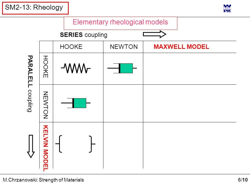 6 /10 M.Chrzanowski: Strength of Materials SM2-13: Rheology Elementary rheological models NEWTONHOOKE NEWTON HOOKE MAXWELL MODEL KELVIN MODEL SERIES coupling PARALELL coupling