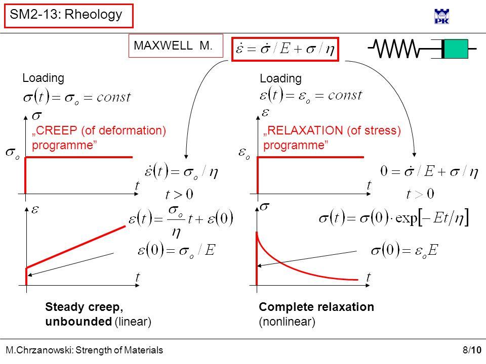 8 /10 M.Chrzanowski: Strength of Materials SM2-13: Rheology MAXWELL M.
