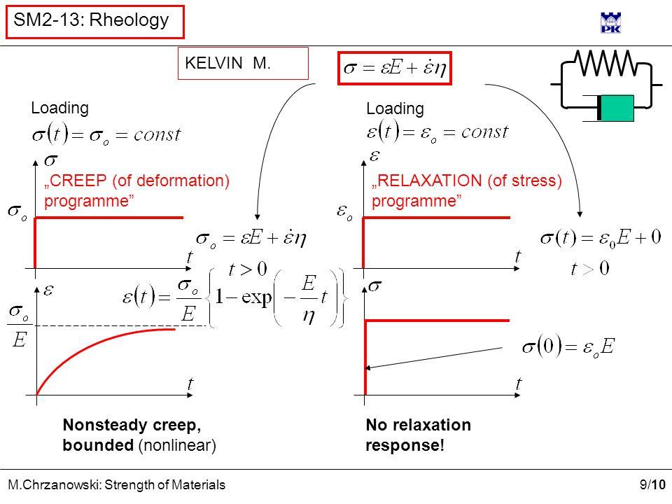 9 /10 M.Chrzanowski: Strength of Materials SM2-13: Rheology KELVIN M.
