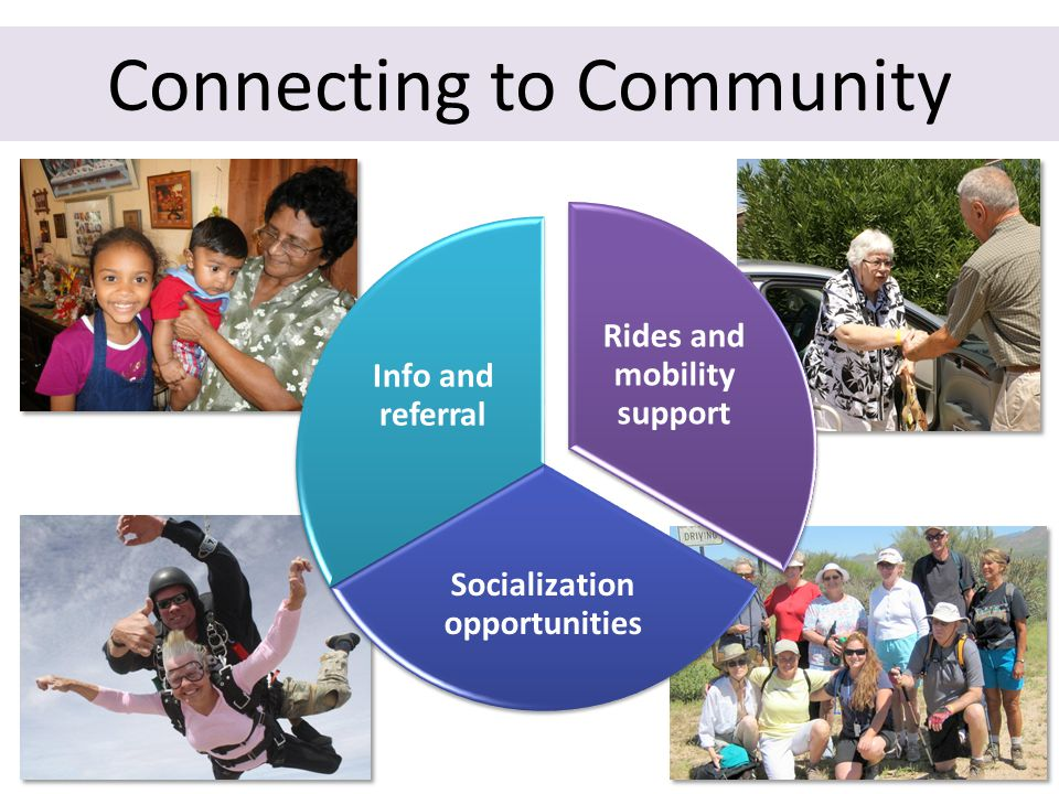 Connecting to Community Rides and mobility support Socialization opportunities Info and referral
