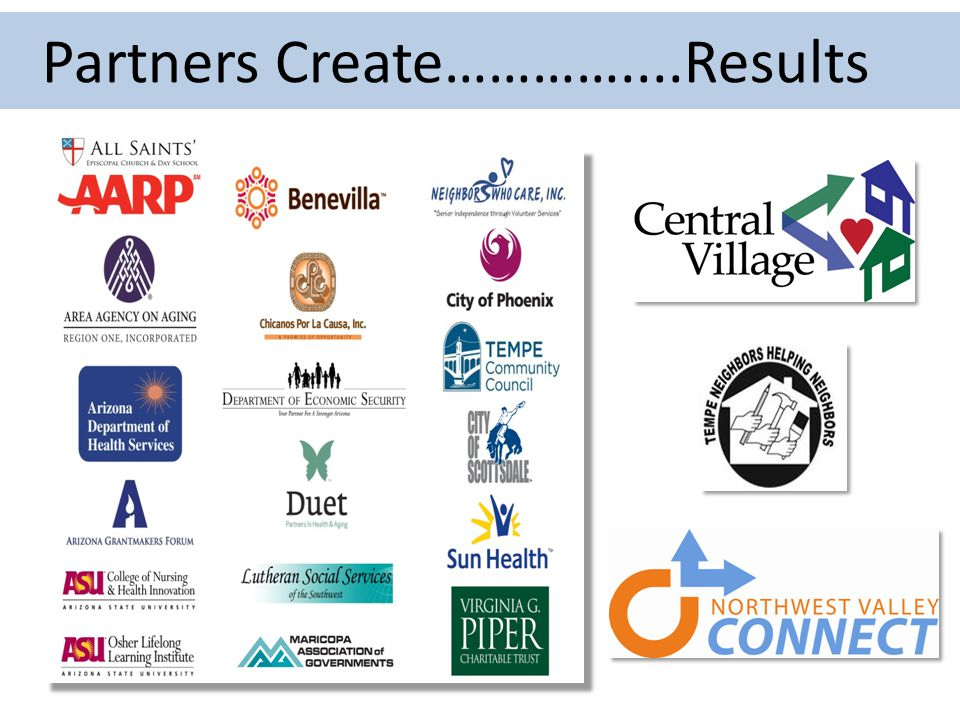 Partners Create…………....Results