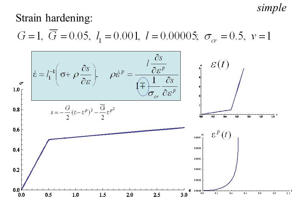 Strain hardening: simple