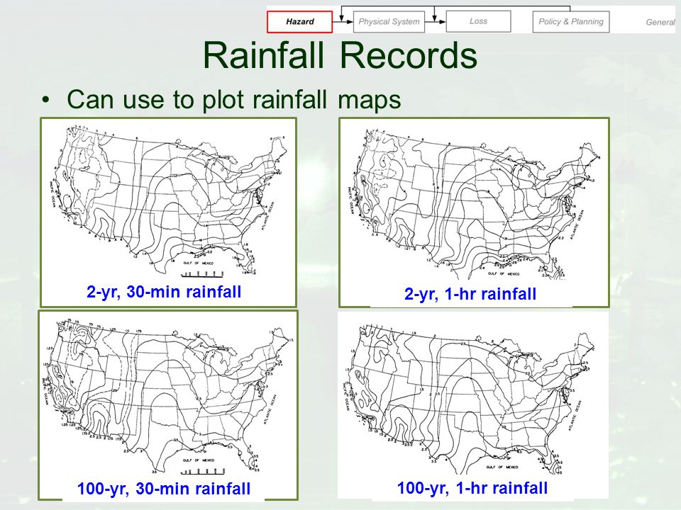 Rainfall Records Can use to plot rainfall maps 2-yr, 30-min rainfall 2-yr, 1-hr rainfall 100-yr, 30-min rainfall 100-yr, 1-hr rainfall