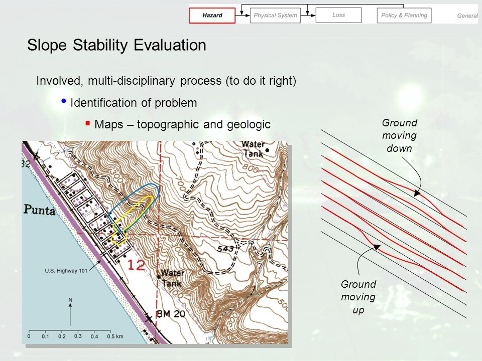 Slope Stability Evaluation Involved, multi-disciplinary process (to do it right) Identification of problem  Maps – topographic and geologic Ground moving down Ground moving up