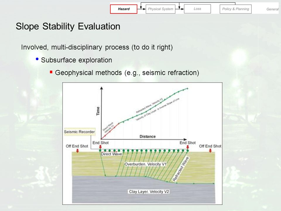 Slope Stability Evaluation Involved, multi-disciplinary process (to do it right) Subsurface exploration  Geophysical methods (e.g., seismic refraction)