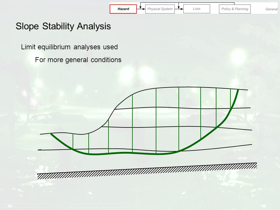 Slope Stability Analysis Limit equilibrium analyses used For more general conditions