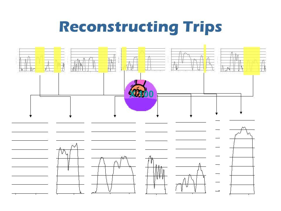Reconstructing Trips X 100