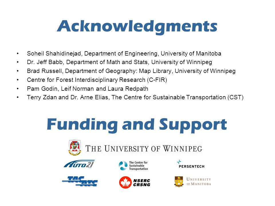Acknowledgments Soheil Shahidinejad, Department of Engineering, University of Manitoba Dr. Jeff Babb, Department of Math and Stats, University of Winn
