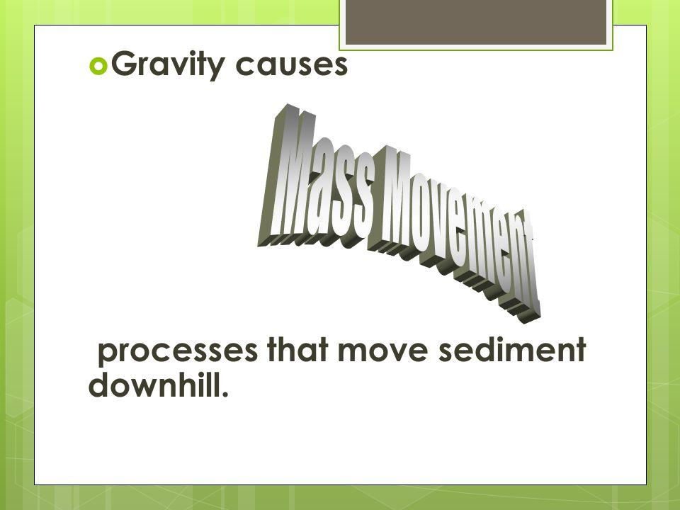 Types of Mass Movement LLandslides MMudslides SSlump CCreep