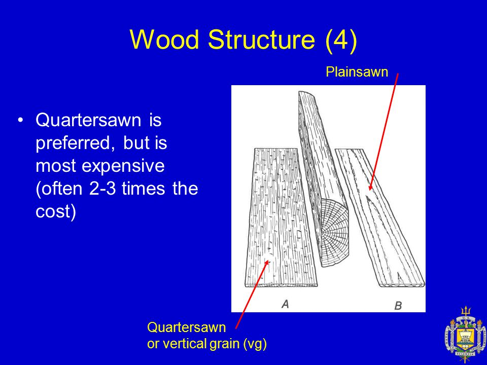 Wood Structure (4) Quartersawn is preferred, but is most expensive (often 2-3 times the cost) Quartersawn or vertical grain (vg) Plainsawn