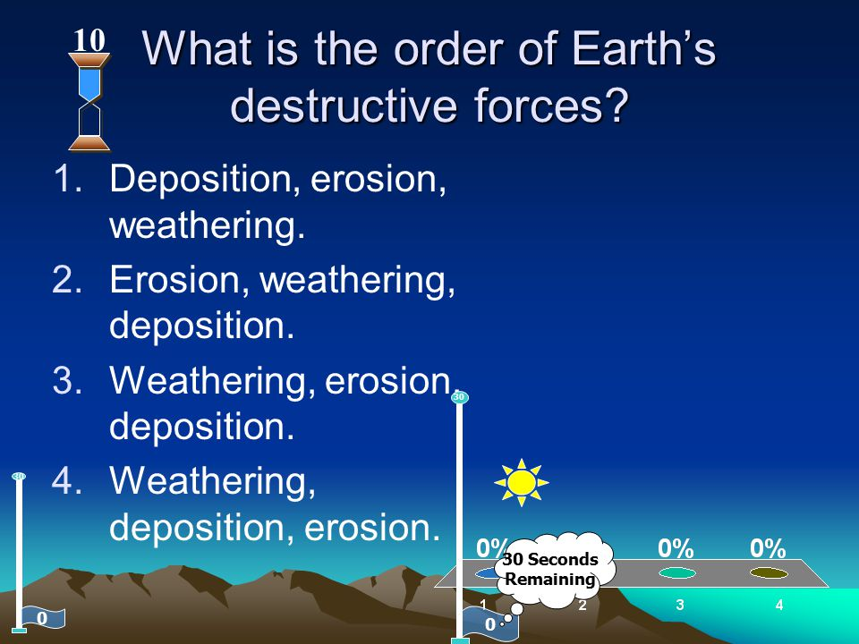 What is the order of Earth's destructive forces? 1.Deposition, erosion, weathering. 2.Erosion, weathering, deposition. 3.Weathering, erosion, depositi