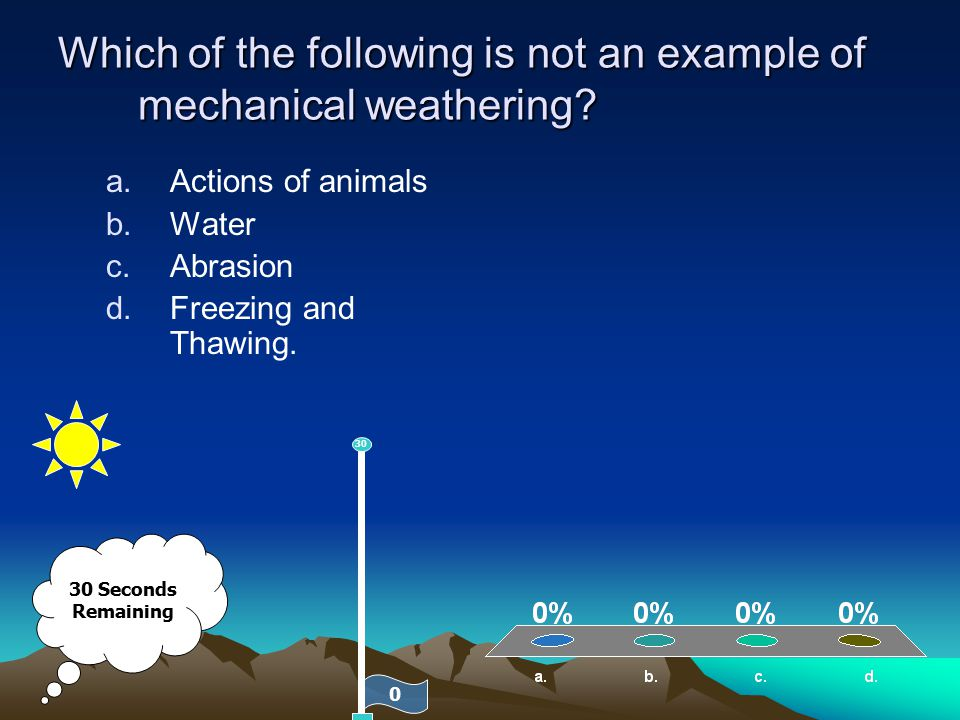 Which of the following is not an example of mechanical weathering? a.Actions of animals b.Water c.Abrasion d.Freezing and Thawing. 30 Seconds Remainin