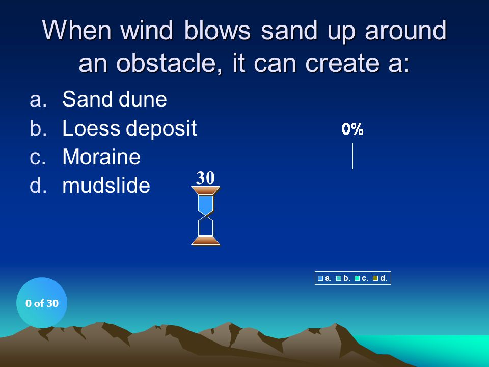 When wind blows sand up around an obstacle, it can create a: a.Sand dune b.Loess deposit c.Moraine d.mudslide 30 0 of 30