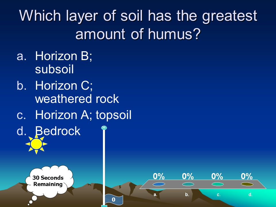 Which layer of soil has the greatest amount of humus? a.Horizon B; subsoil b.Horizon C; weathered rock c.Horizon A; topsoil d.Bedrock 30 Seconds Remai