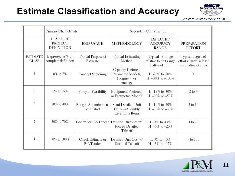 Western Winter Workshop 2009 11 Estimate Classification and Accuracy