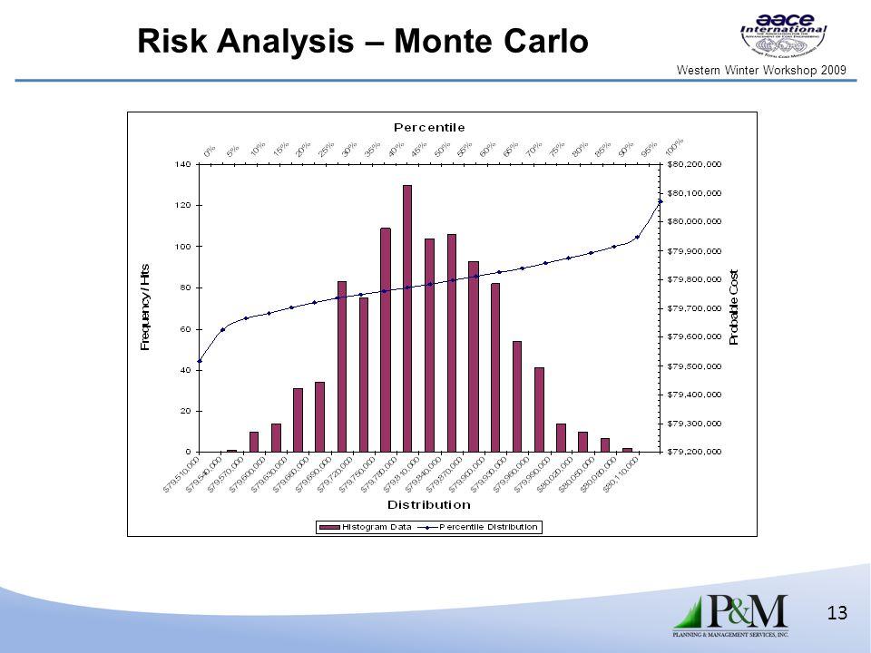 Western Winter Workshop 2009 13 Risk Analysis – Monte Carlo