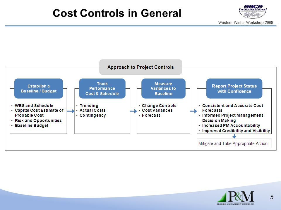 Western Winter Workshop 2009 5 Cost Controls in General