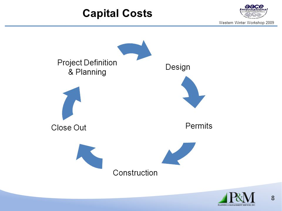 Western Winter Workshop 2009 8 Capital Costs Close Out Project Definition & Planning Design Permits Construction