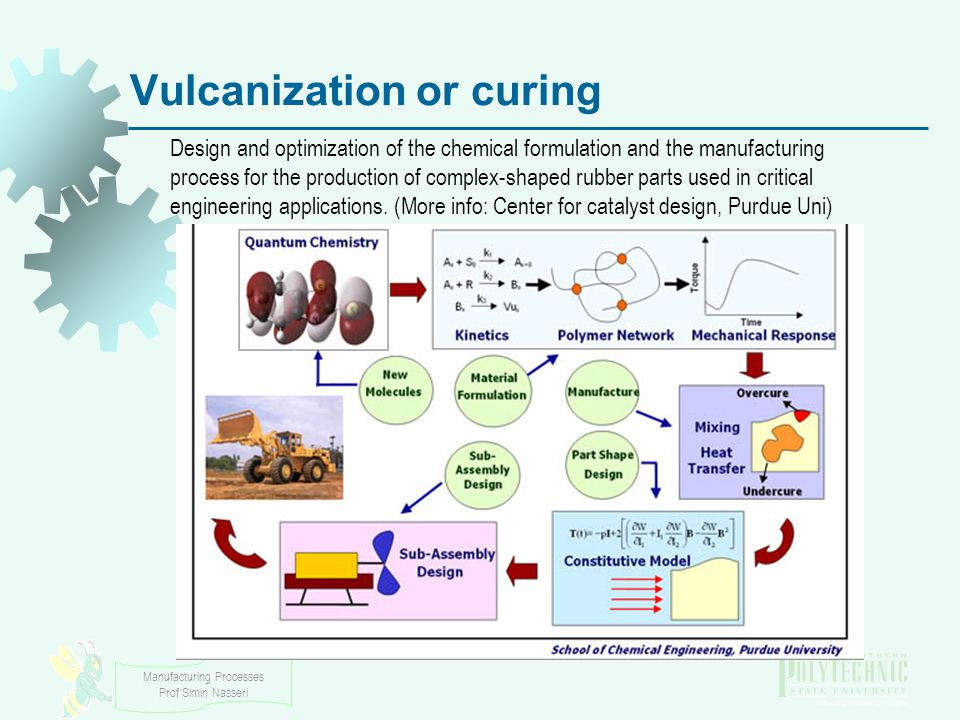 Manufacturing Processes Prof Simin Nasseri Vulcanization or curing Design and optimization of the chemical formulation and the manufacturing process for the production of complex-shaped rubber parts used in critical engineering applications.
