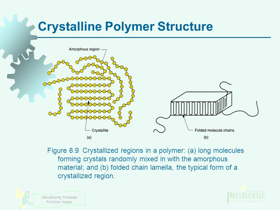 Manufacturing Processes Prof Simin Nasseri Crystalline Polymer Structure Figure 8.9 Crystallized regions in a polymer: (a) long molecules forming crystals randomly mixed in with the amorphous material; and (b) folded chain lamella, the typical form of a crystallized region.