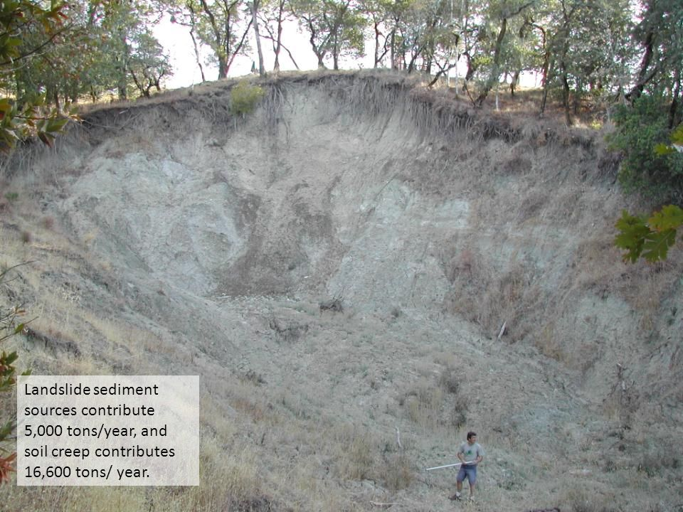 Landslide sediment sources contribute 5,000 tons/year, and soil creep contributes 16,600 tons/ year.