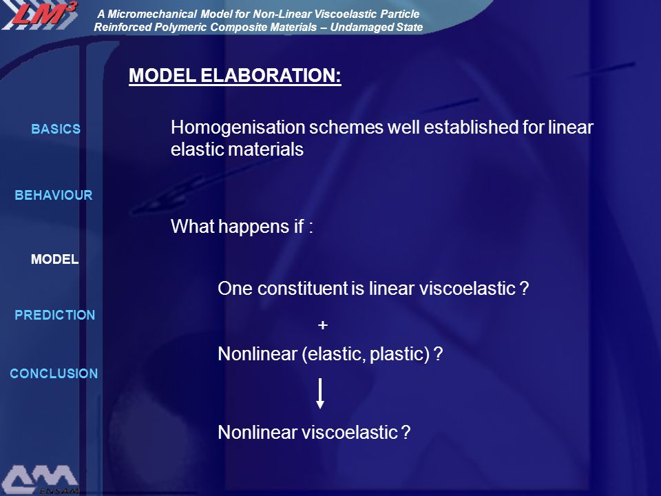 BASICS MODEL PREDICTION CONCLUSION BEHAVIOUR A Micromechanical Model for Non-Linear Viscoelastic Particle Reinforced Polymeric Composite Materials – Undamaged State MODEL ELABORATION: Homogenisation schemes well established for linear elastic materials What happens if : One constituent is linear viscoelastic .