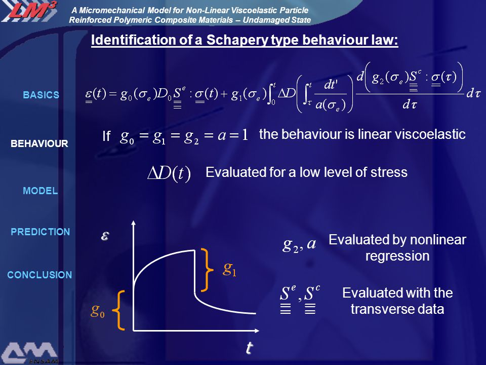 Identification of a Schapery type behaviour law: If the behaviour is linear viscoelastic Evaluated for a low level of stress t  Evaluated by nonlinear regression Evaluated with the transverse data BASICS MODEL PREDICTION CONCLUSION BEHAVIOUR A Micromechanical Model for Non-Linear Viscoelastic Particle Reinforced Polymeric Composite Materials – Undamaged State