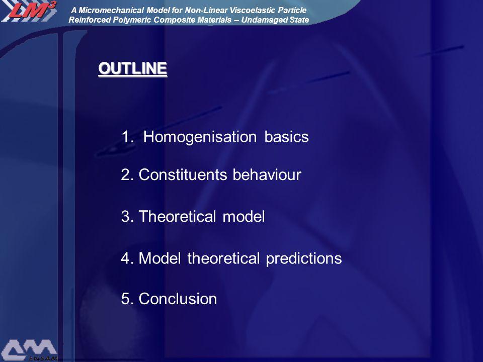OUTLINE 1. Homogenisation basics 3. Theoretical model 2.