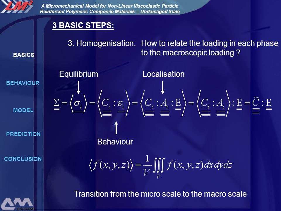 BASICS MODEL PREDICTION CONCLUSION BEHAVIOUR A Micromechanical Model for Non-Linear Viscoelastic Particle Reinforced Polymeric Composite Materials – Undamaged State 3 BASIC STEPS: 3.