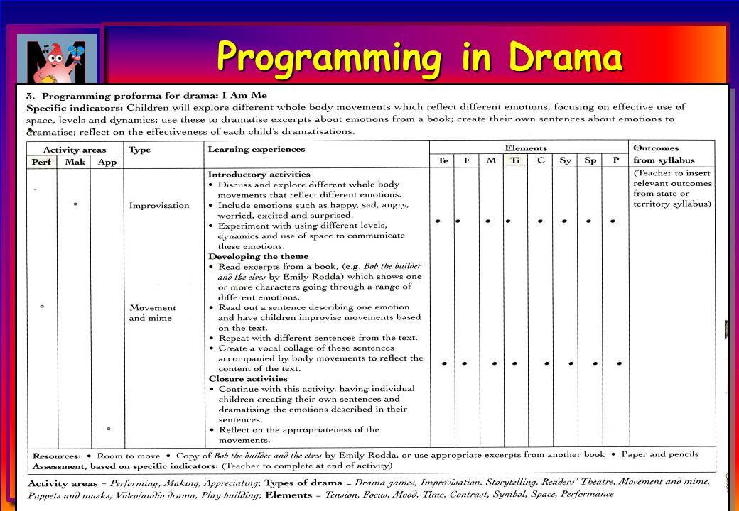 101585: Dance Lecture Programming in Drama MMADD p.296