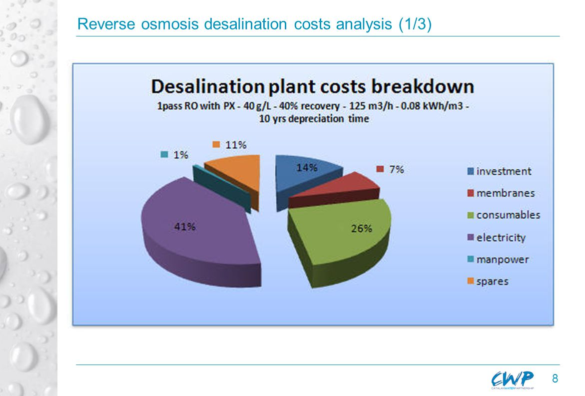 8 Reverse osmosis desalination costs analysis (1/3)