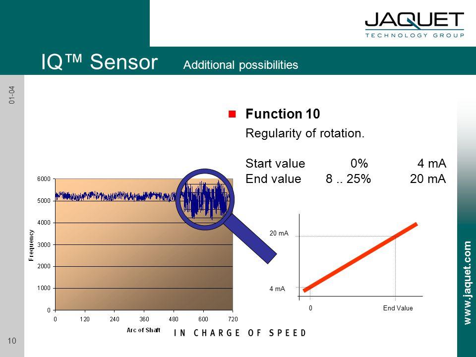 www.jaquet.com 10 01-04 n Function 10 Regularity of rotation.