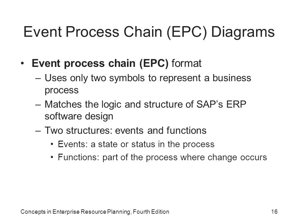 Concepts in Enterprise Resource Planning, Fourth Edition16 Event Process Chain (EPC) Diagrams Event process chain (EPC) format –Uses only two symbols to represent a business process –Matches the logic and structure of SAP's ERP software design –Two structures: events and functions Events: a state or status in the process Functions: part of the process where change occurs