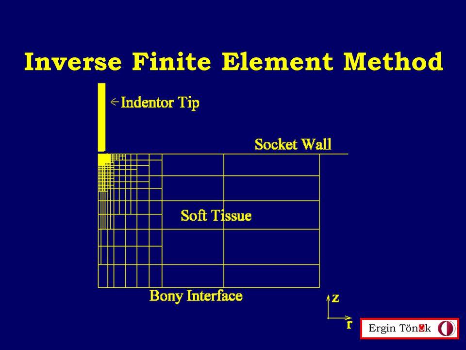 Inverse Finite Element Method