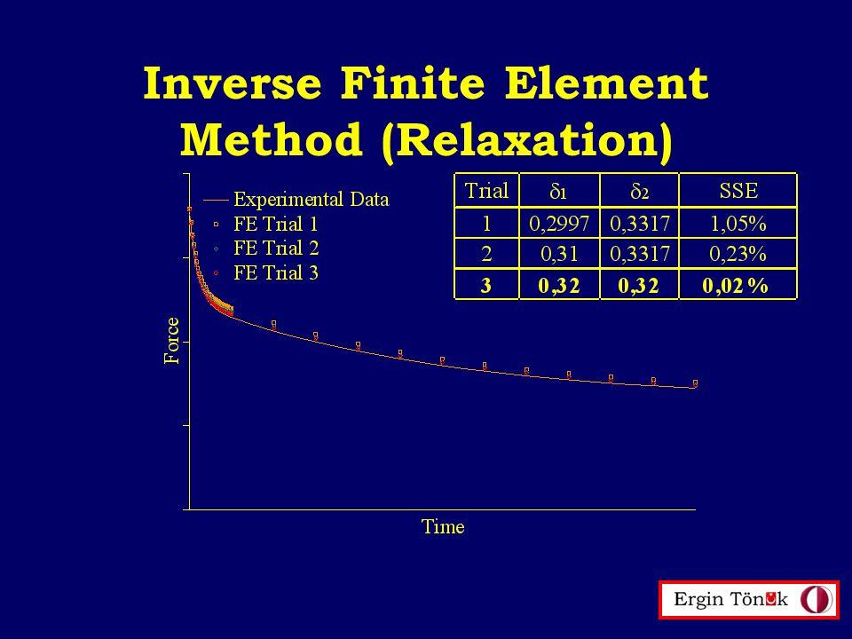 Inverse Finite Element Method (Relaxation)