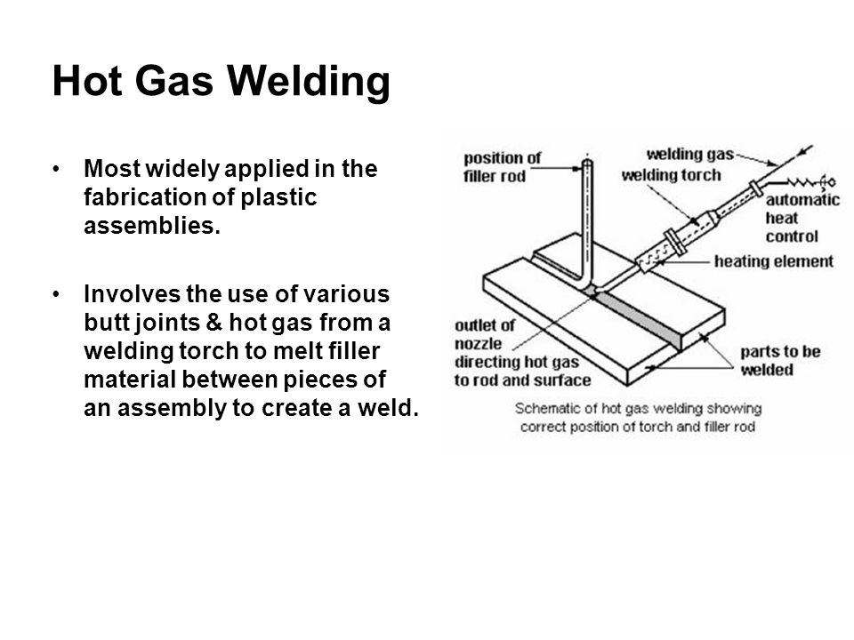 Hot Gas Welding Most widely applied in the fabrication of plastic assemblies.