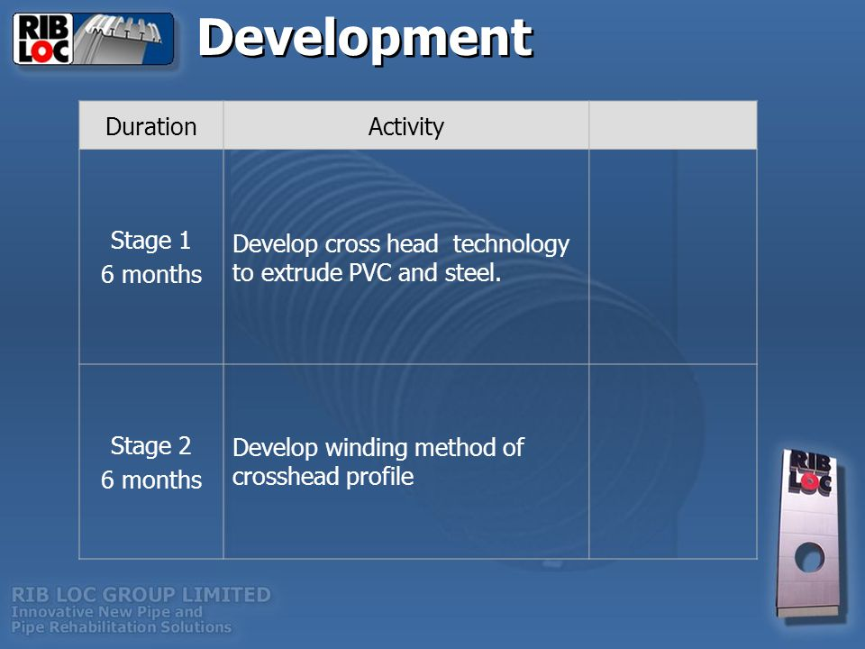Development DurationActivity Stage 1 6 months Develop cross head technology to extrude PVC and steel. Stage 2 6 months Develop winding method of cross