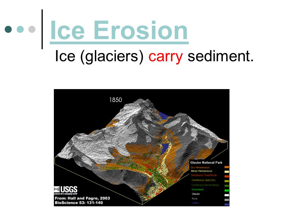 Ice Erosion Ice (glaciers) carry sediment.