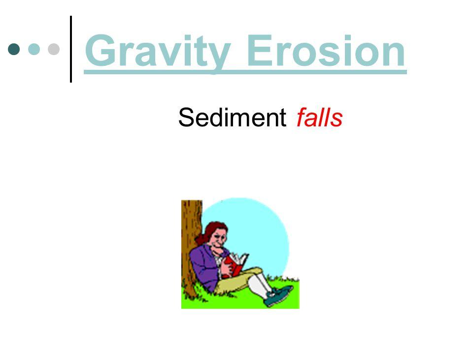 Gravity Erosion Sediment falls