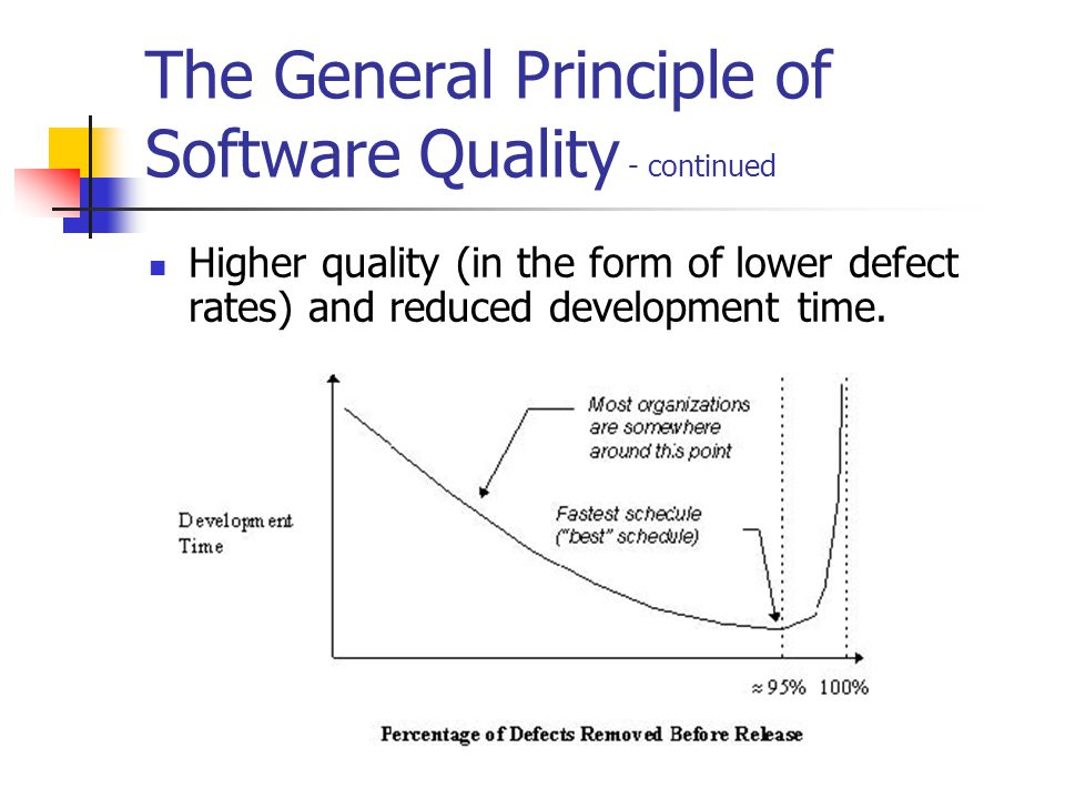 The General Principle of Software Quality - continued Higher quality (in the form of lower defect rates) and reduced development time.