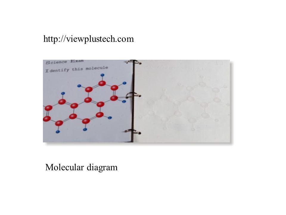 Molecular diagram http://viewplustech.com