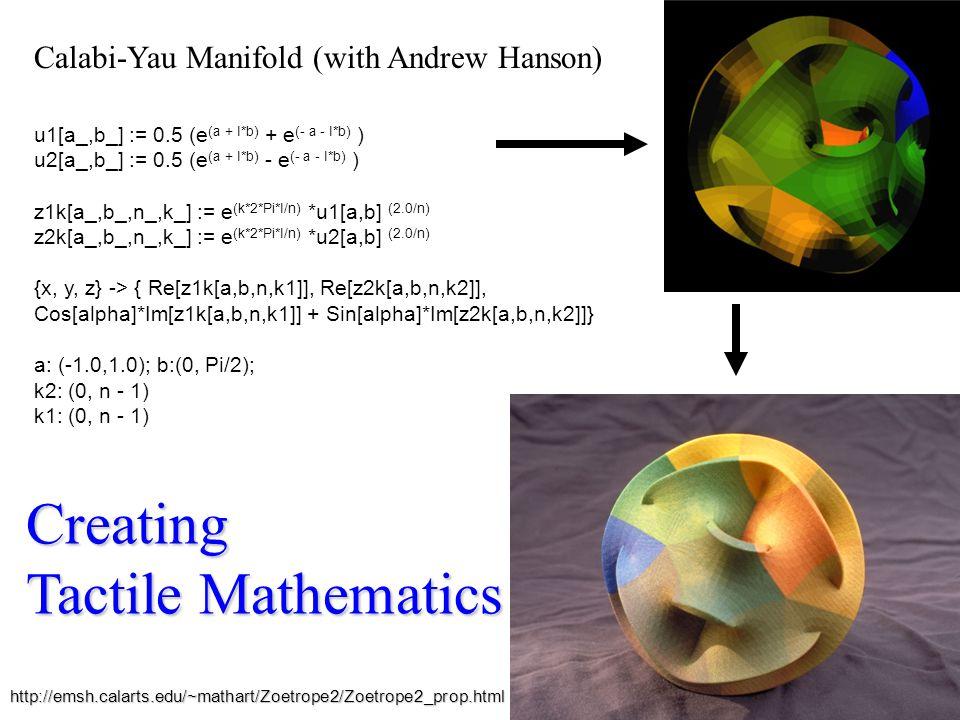 u1[a_,b_] := 0.5 (e (a + I*b) + e (- a - I*b) ) u2[a_,b_] := 0.5 (e (a + I*b) - e (- a - I*b) ) z1k[a_,b_,n_,k_] := e (k*2*Pi*I/n) *u1[a,b] (2.0/n) z2k[a_,b_,n_,k_] := e (k*2*Pi*I/n) *u2[a,b] (2.0/n) {x, y, z} -> { Re[z1k[a,b,n,k1]], Re[z2k[a,b,n,k2]], Cos[alpha]*Im[z1k[a,b,n,k1]] + Sin[alpha]*Im[z2k[a,b,n,k2]]} a: (-1.0,1.0); b:(0, Pi/2); k2: (0, n - 1) k1: (0, n - 1) Creating Tactile Mathematics http://emsh.calarts.edu/~mathart/Zoetrope2/Zoetrope2_prop.html Calabi-Yau Manifold (with Andrew Hanson)