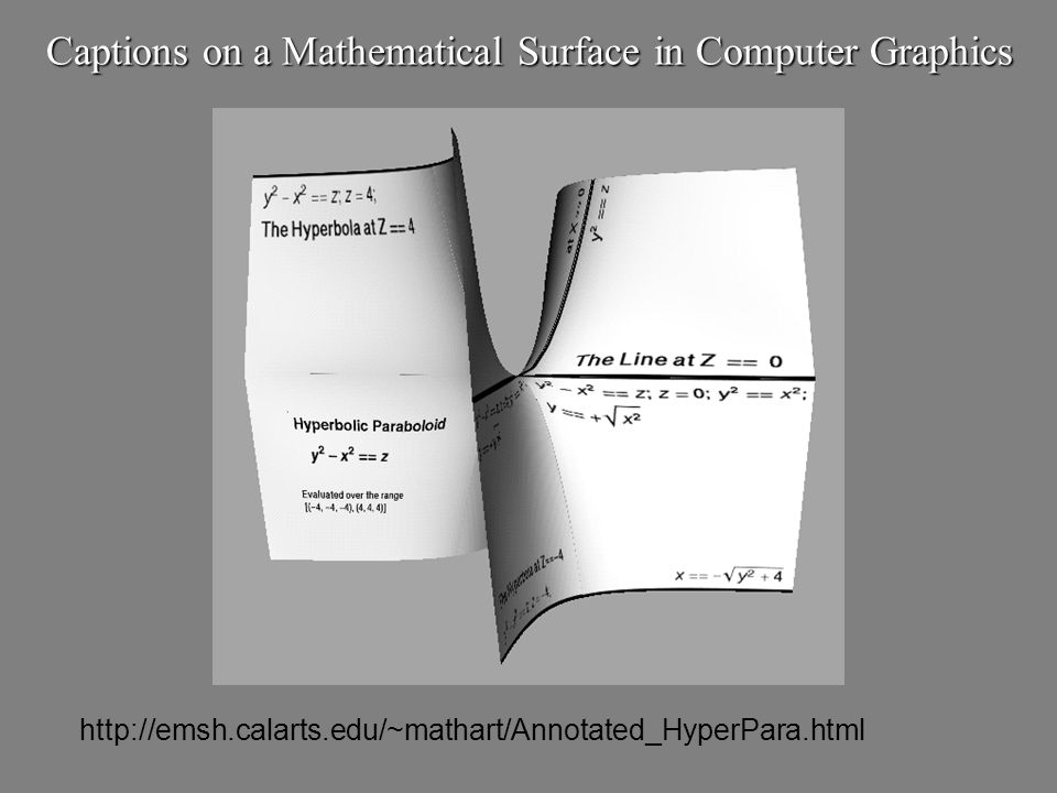 Captions on a Mathematical Surface in Computer Graphics http://emsh.calarts.edu/~mathart/Annotated_HyperPara.html