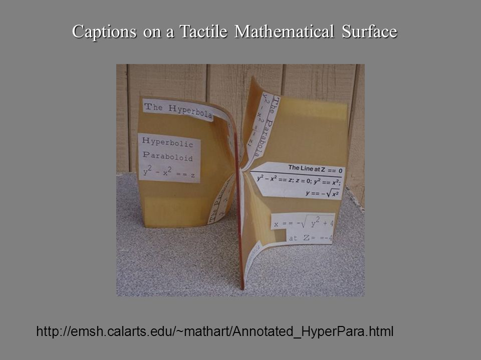 Captions on a Tactile Mathematical Surface