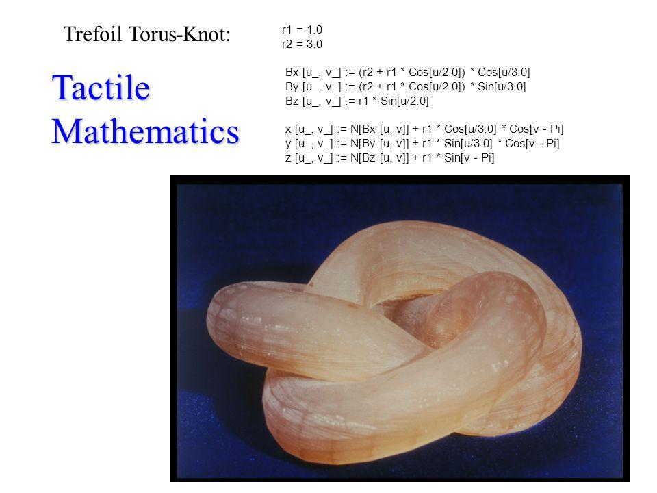 http://emsh.calarts.edu/~mathart/Annotated_HyperPara.html DotsPlus Braille Captions on a Mathematical Surface