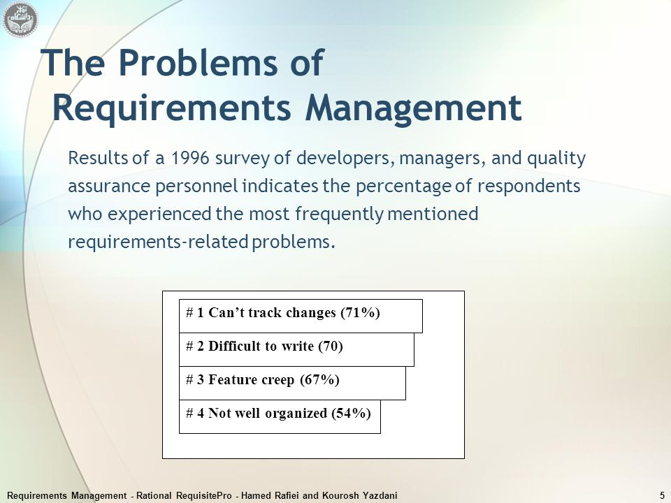 Requirements Management - Rational RequisitePro - Hamed Rafiei and Kourosh Yazdani5 The Problems of Requirements Management Results of a 1996 survey o