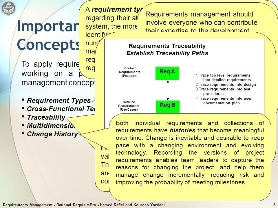 Requirements Management - Rational RequisitePro - Hamed Rafiei and Kourosh Yazdani8 Important Requirements Concepts To apply requirements management s